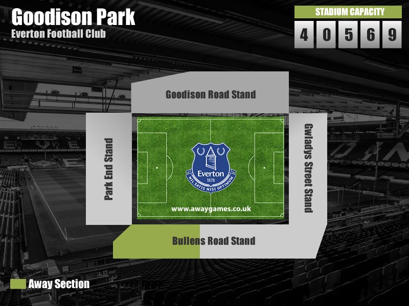 Car Parking Near Goodison Park