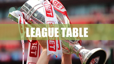 League One League Table