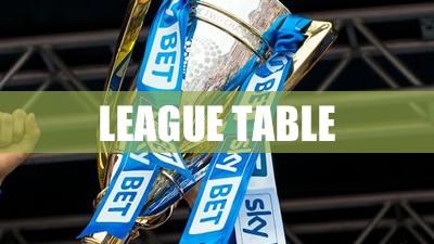 League Two League Table