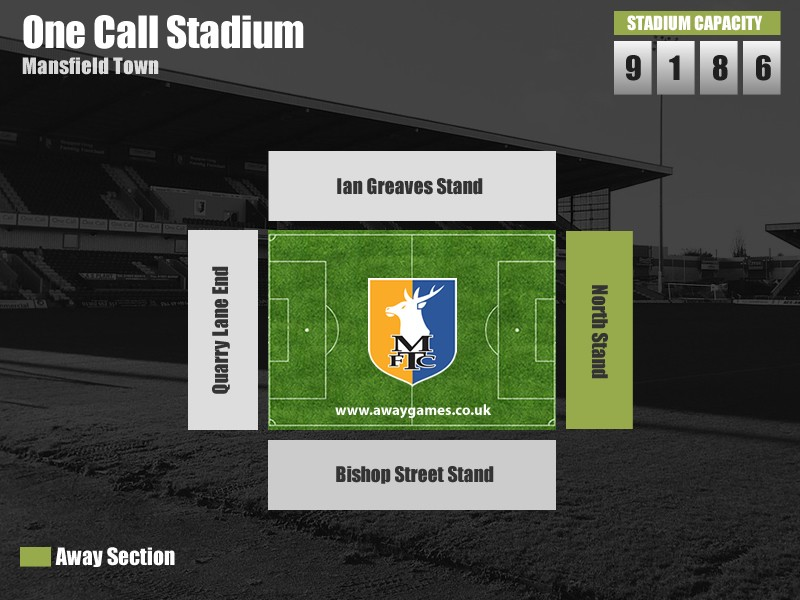 One Call Stadium