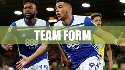 Championship Team Form