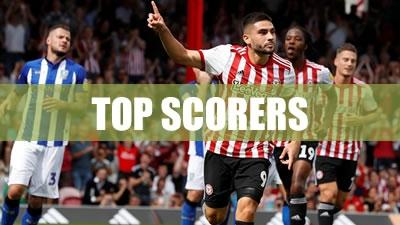 Championship Top Scorers