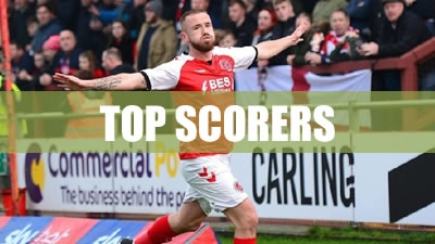 League One Top Scorers