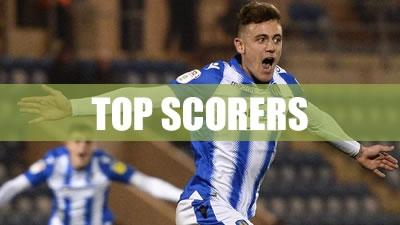 League Two Top Scorers
