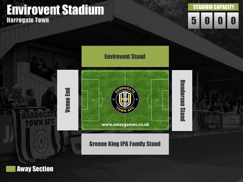 Envirovent Stadium